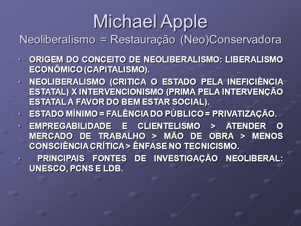 Michael Apple Neoliberalismo = Restauração (Neo)Conservadora
