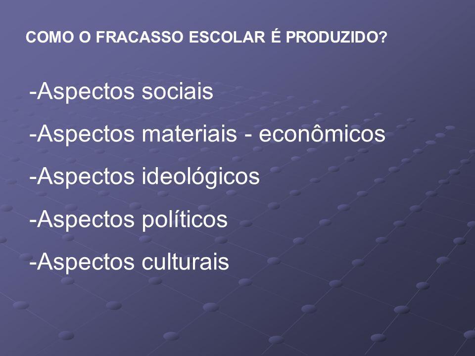 Aspectos materiais - econômicos Aspectos ideológicos