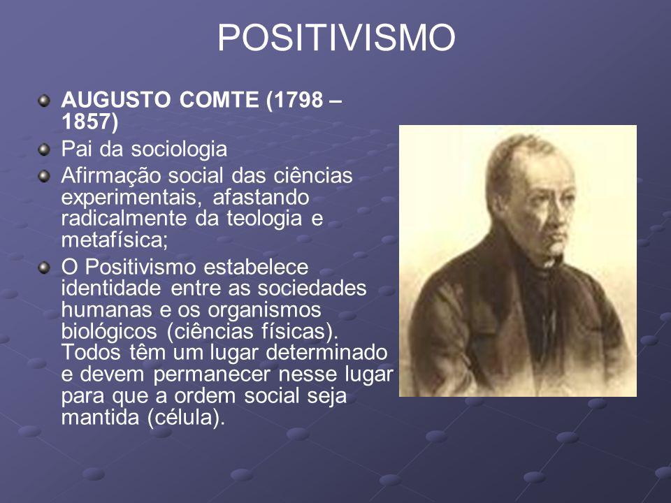 POSITIVISMO AUGUSTO COMTE (1798 – 1857) Pai da sociologia