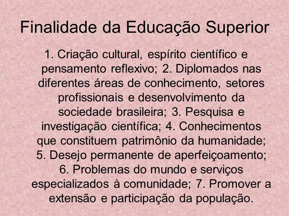 Finalidade da Educação Superior