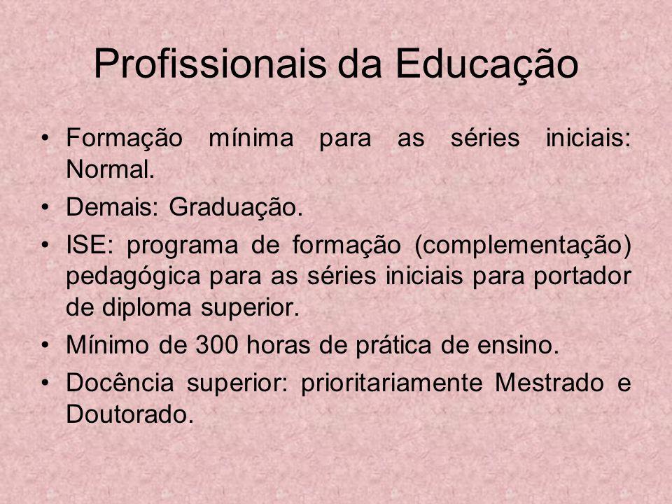 Profissionais da Educação