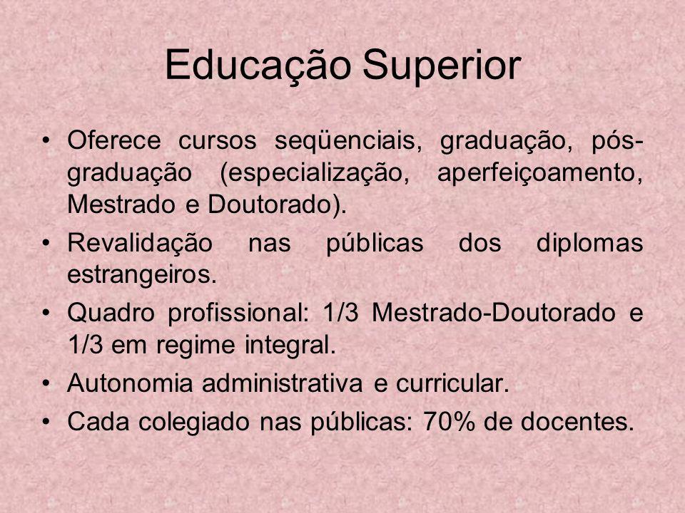 Educação Superior Oferece cursos seqüenciais, graduação, pós-graduação (especialização, aperfeiçoamento, Mestrado e Doutorado).