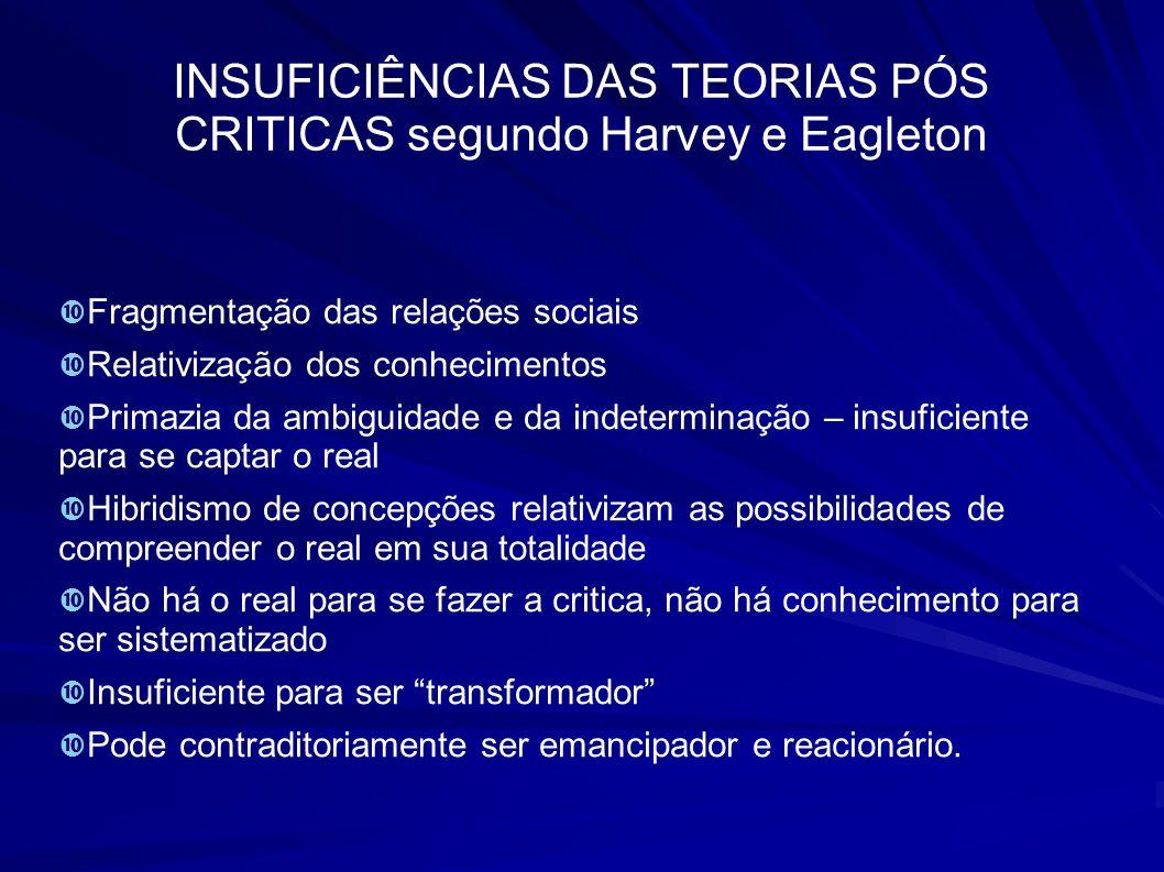 INSUFICIÊNCIAS DAS TEORIAS PÓS CRITICAS segundo Harvey e Eagleton