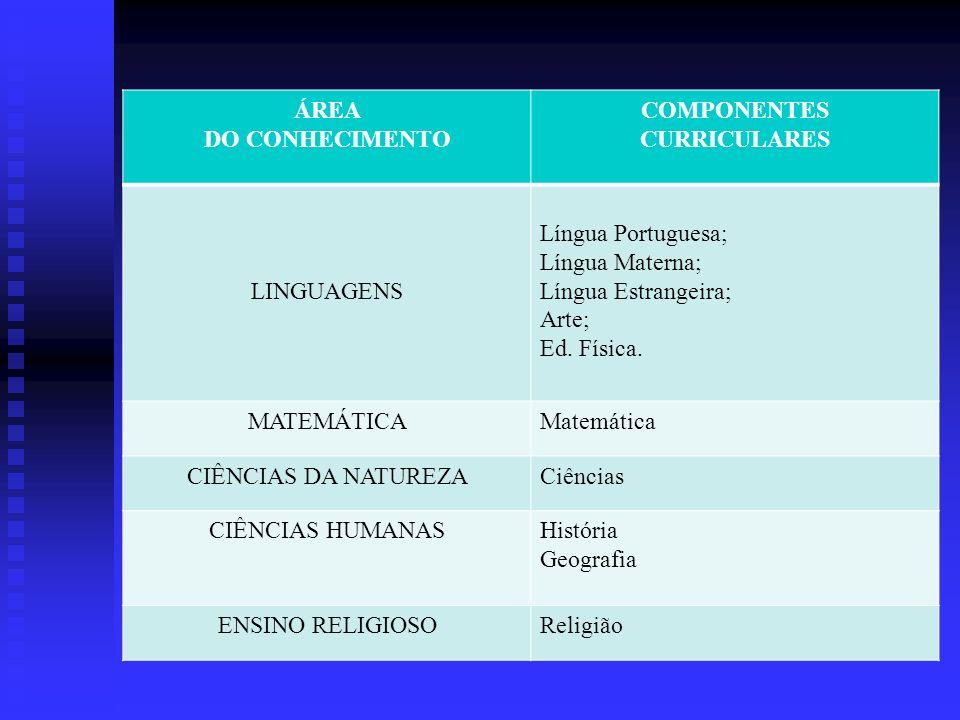 ÁREADO CONHECIMENTO. COMPONENTES. CURRICULARES. LINGUAGENS. Língua Portuguesa; Língua Materna; Língua Estrangeira;