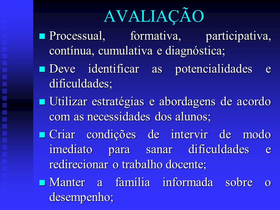 AVALIAÇÃO Processual, formativa, participativa, contínua, cumulativa e diagnóstica; Deve identificar as potencialidades e dificuldades;