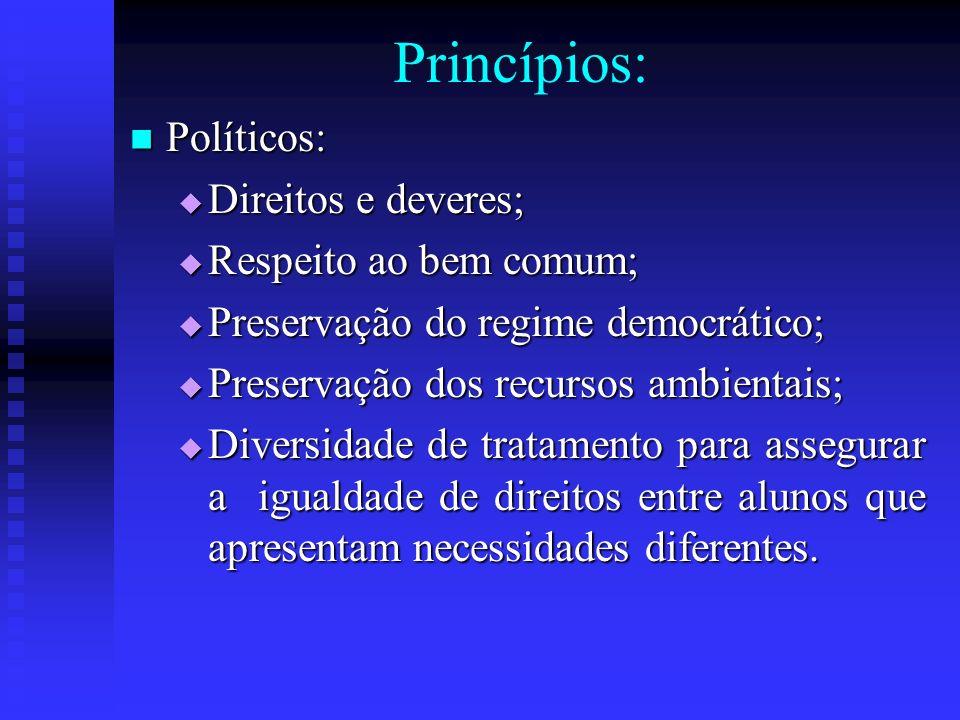 Princípios: Políticos: Direitos e deveres; Respeito ao bem comum;