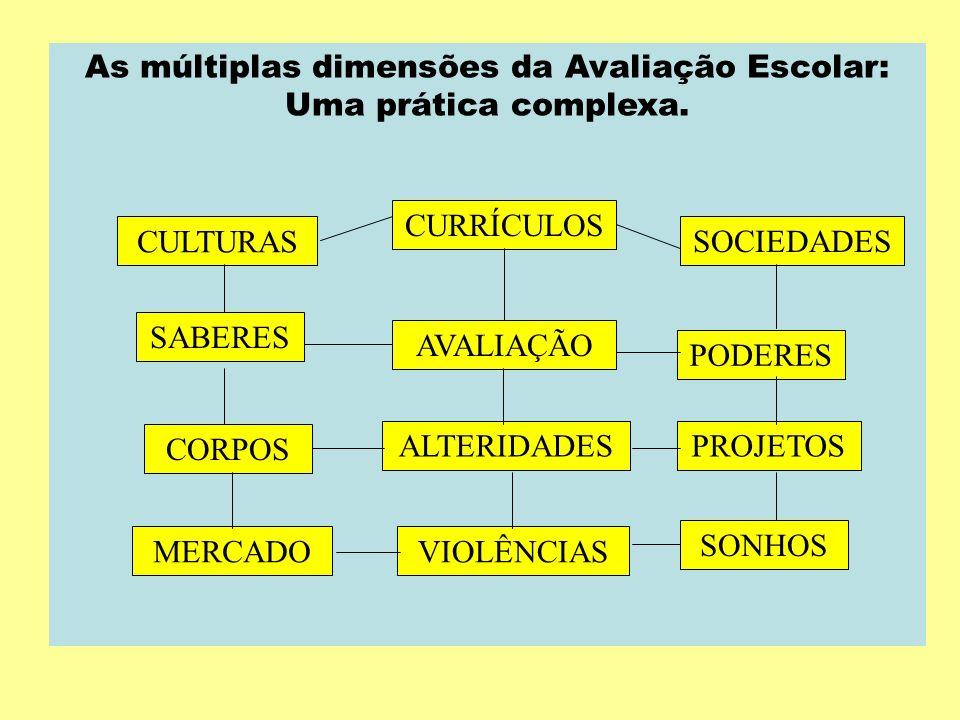 As múltiplas dimensões da Avaliação Escolar: Uma prática complexa.