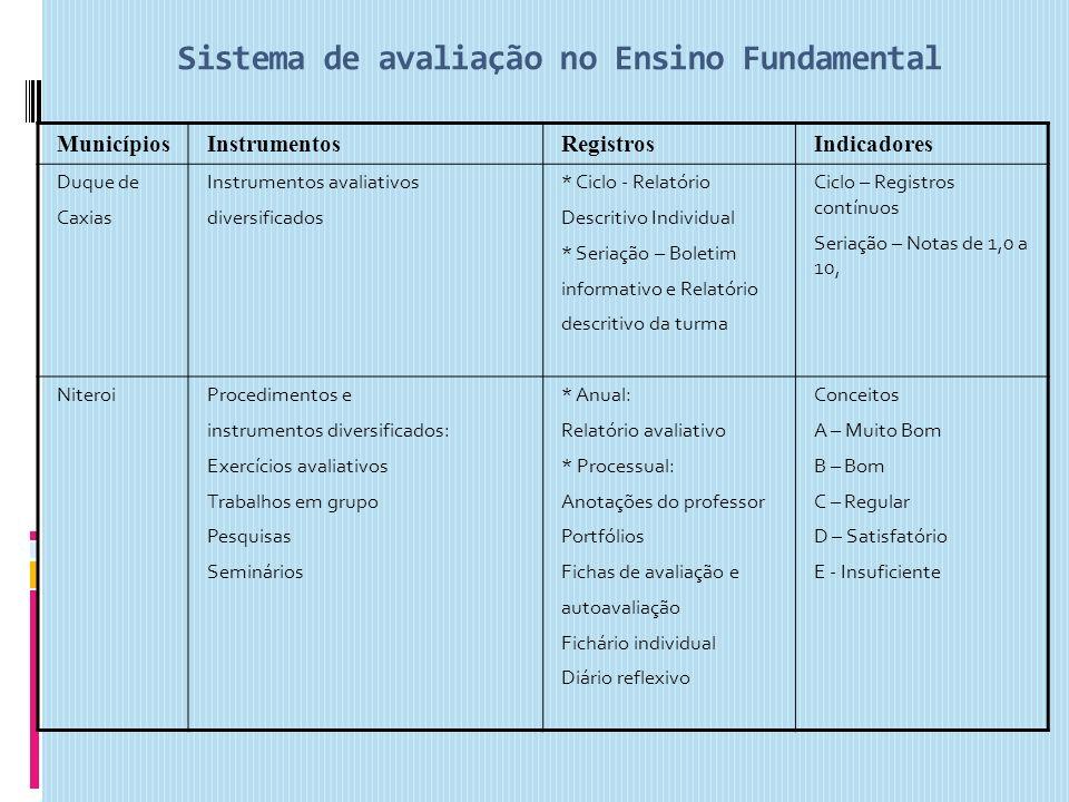 Sistema de avaliação no Ensino Fundamental