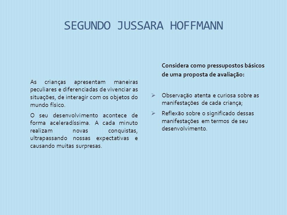 SEGUNDO JUSSARA HOFFMANN