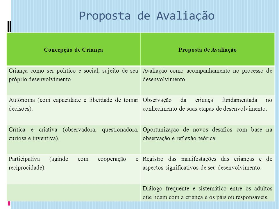 Proposta de Avaliação Concepção de Criança Proposta de Avaliação