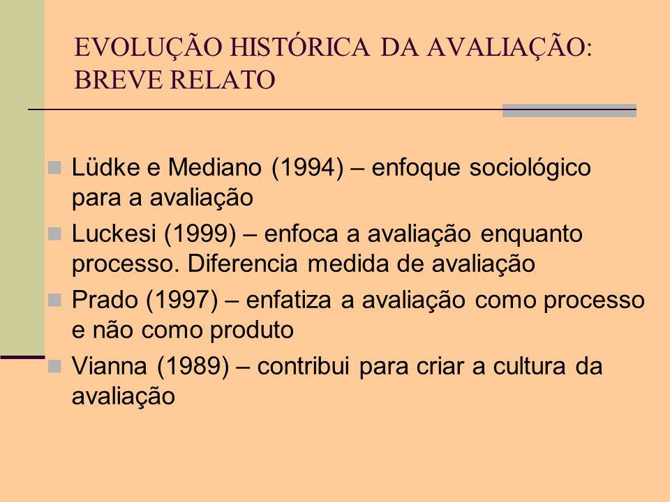 EVOLUÇÃO HISTÓRICA DA AVALIAÇÃO: BREVE RELATO