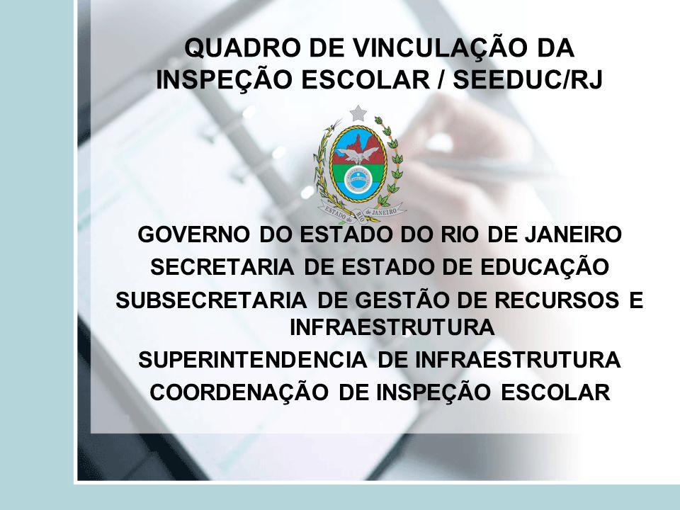 QUADRO DE VINCULAÇÃO DA INSPEÇÃO ESCOLAR / SEEDUC/RJ