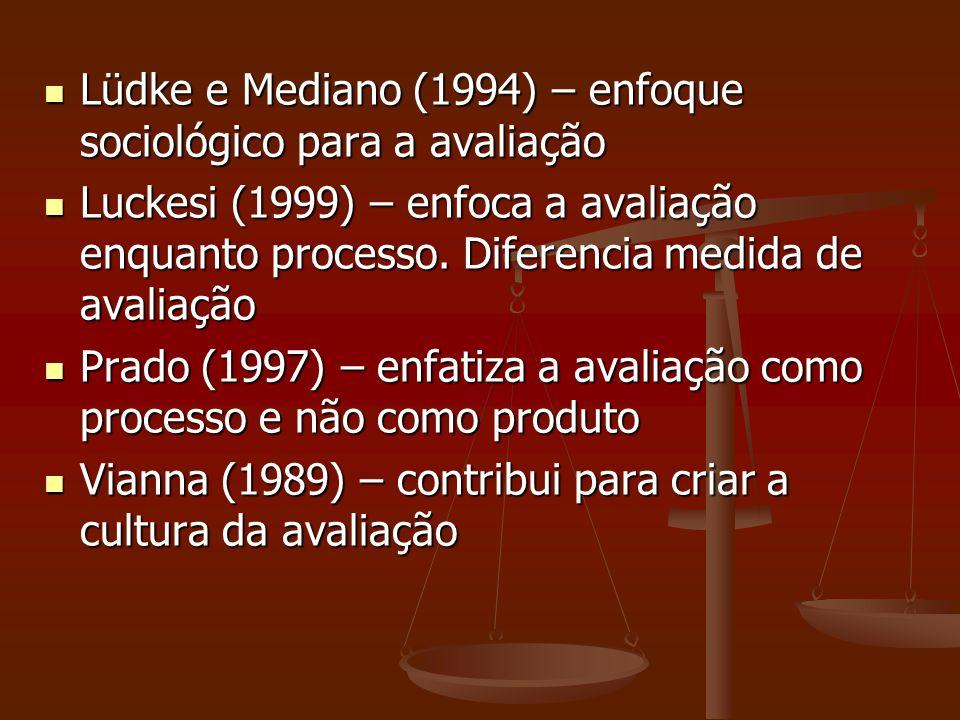 Lüdke e Mediano (1994) – enfoque sociológico para a avaliação