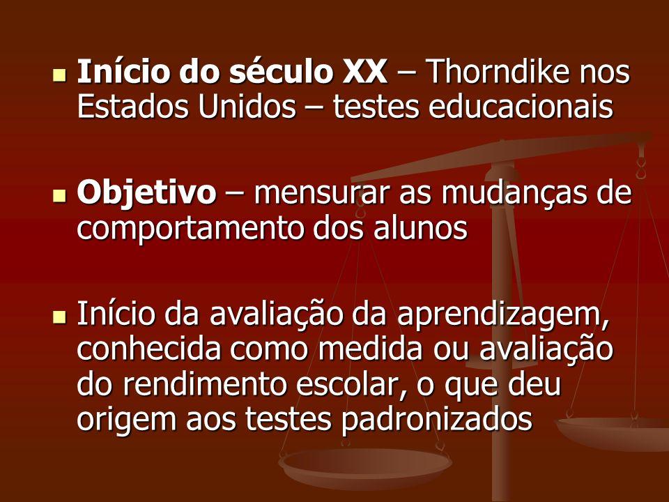 Início do século XX – Thorndike nos Estados Unidos – testes educacionais