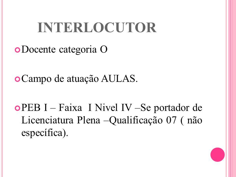 INTERLOCUTOR Docente categoria O Campo de atuação AULAS.