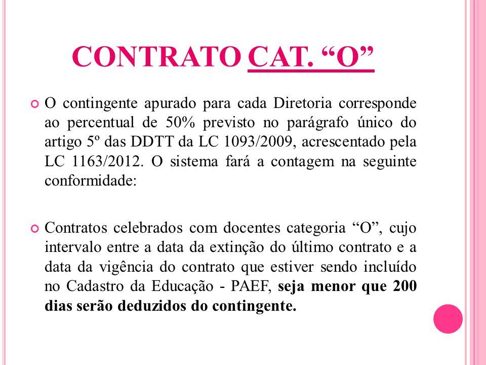 CONTRATO CAT. O