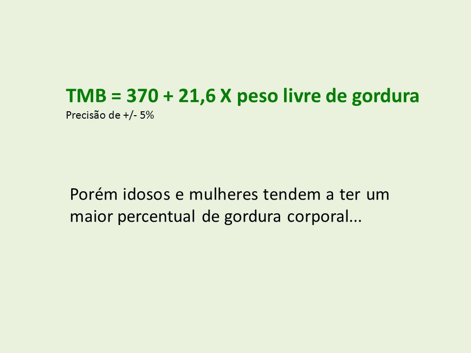 TMB = 370 + 21,6 X peso livre de gordura