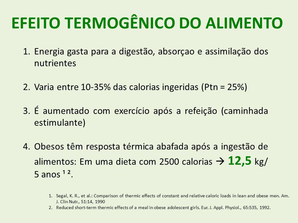 EFEITO TERMOGÊNICO DO ALIMENTO