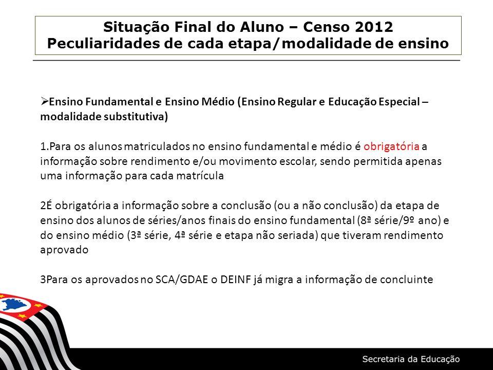 Situação Final do Aluno – Censo 2012 Peculiaridades de cada etapa/modalidade de ensino