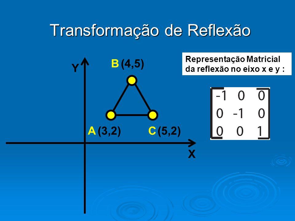 Transformação de Reflexão