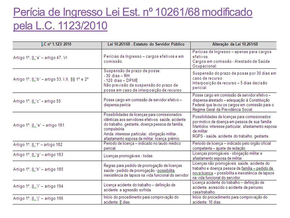 Perícia de Ingresso Lei Est. nº 10261/68 modificado pela L. C