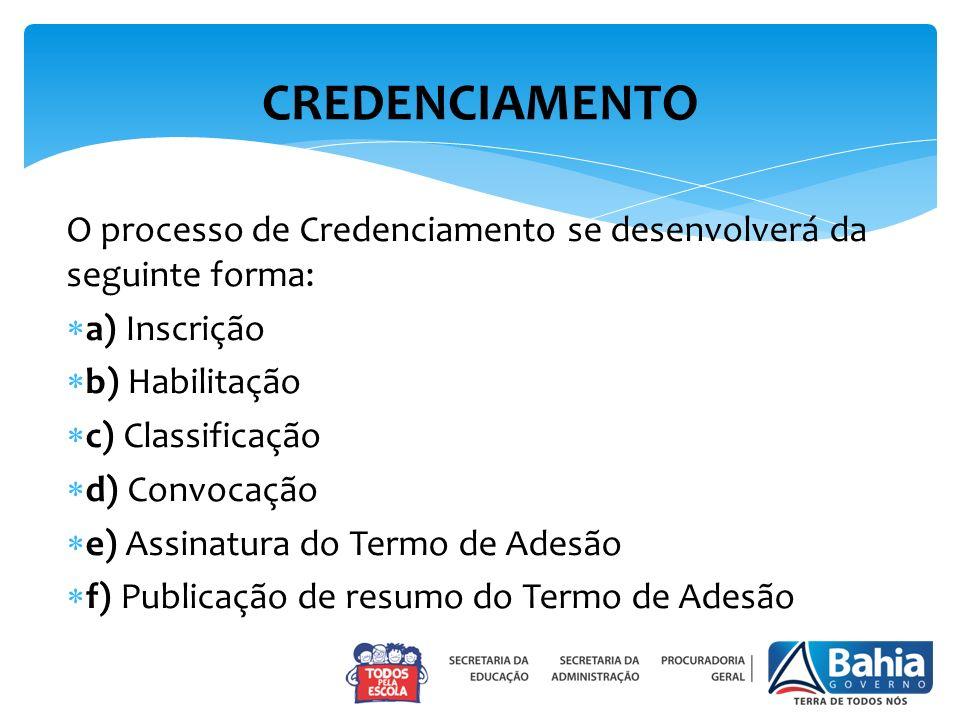 CREDENCIAMENTO O processo de Credenciamento se desenvolverá da seguinte forma: a) Inscrição. b) Habilitação.