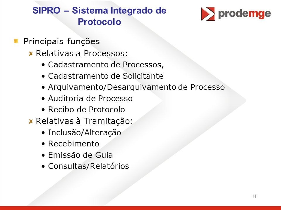SIPRO – Sistema Integrado de Protocolo