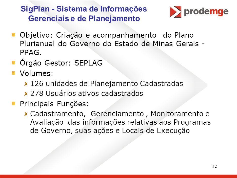 SigPlan - Sistema de Informações Gerenciais e de Planejamento
