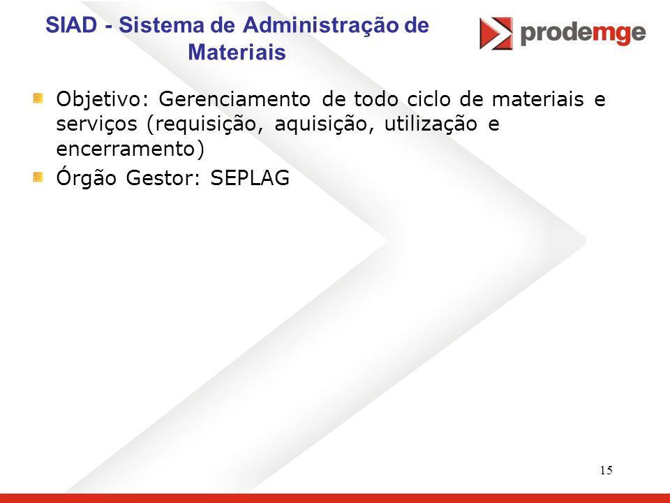 SIAD - Sistema de Administração de Materiais