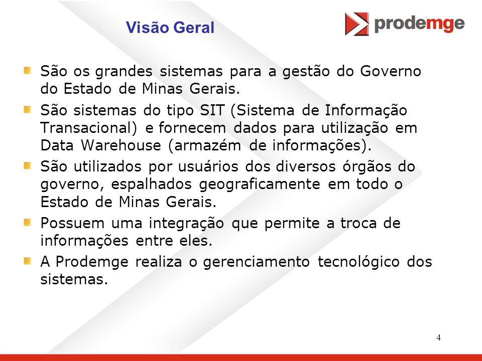 Visão Geral São os grandes sistemas para a gestão do Governo do Estado de Minas Gerais.