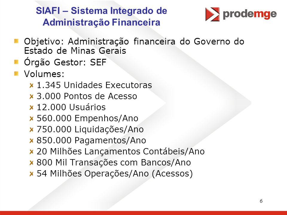 SIAFI – Sistema Integrado de Administração Financeira