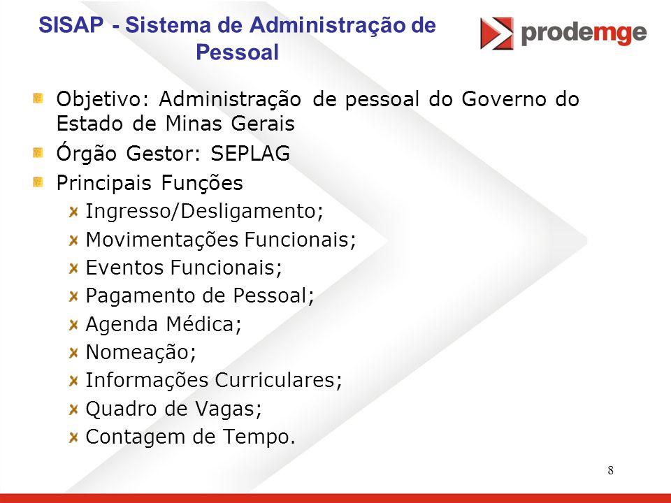 SISAP - Sistema de Administração de Pessoal