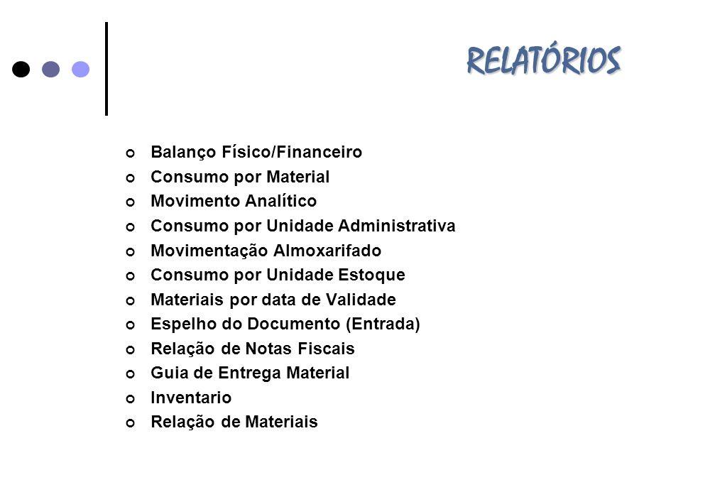 RELATÓRIOS Balanço Físico/Financeiro Consumo por Material
