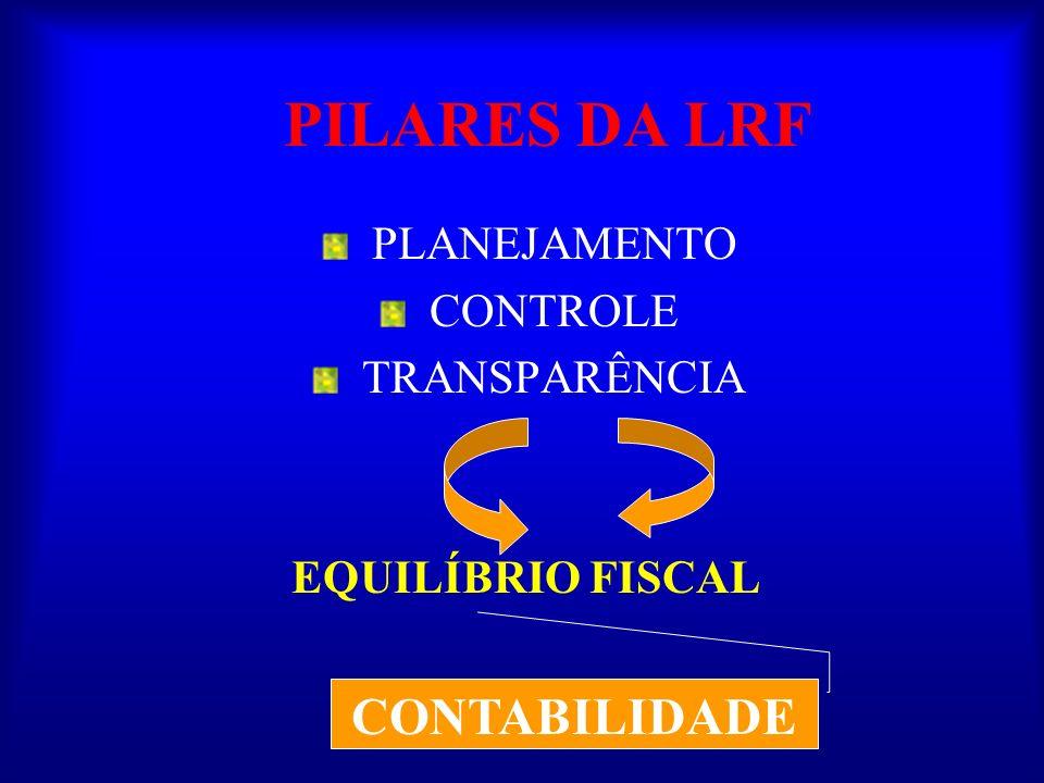PLANEJAMENTO CONTROLE TRANSPARÊNCIA EQUILÍBRIO FISCAL