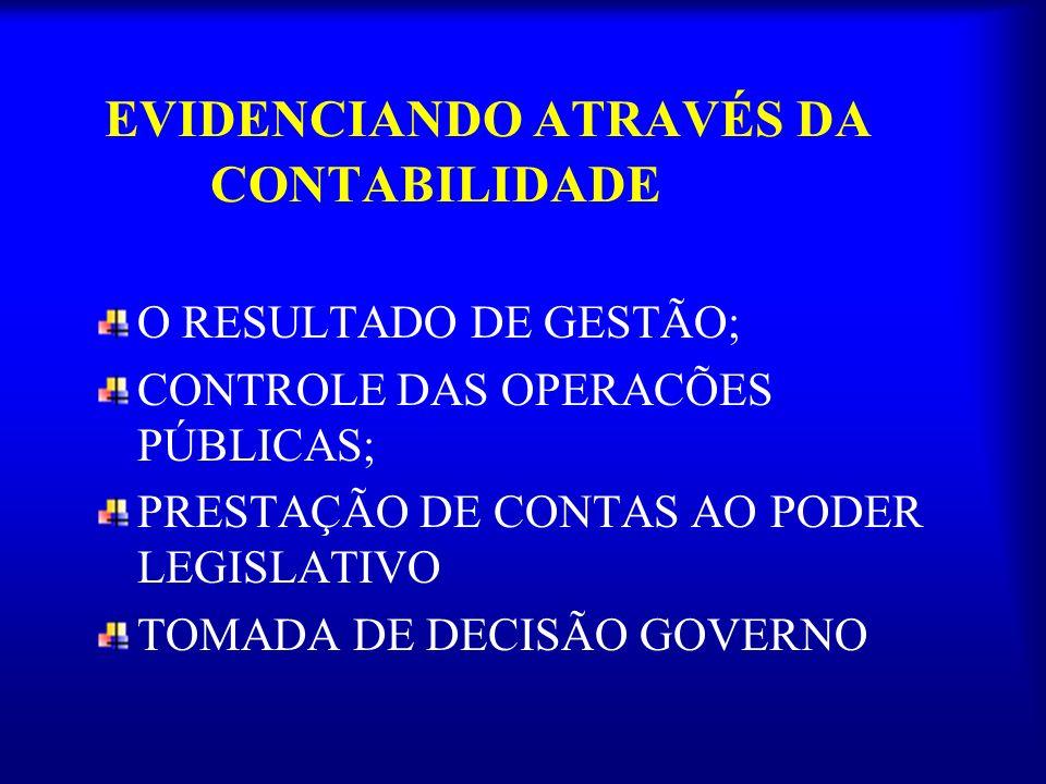 EVIDENCIANDO ATRAVÉS DA CONTABILIDADE