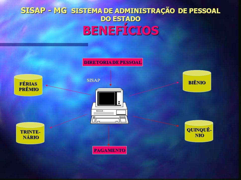SISAP - MG SISTEMA DE ADMINISTRAÇÃO DE PESSOAL