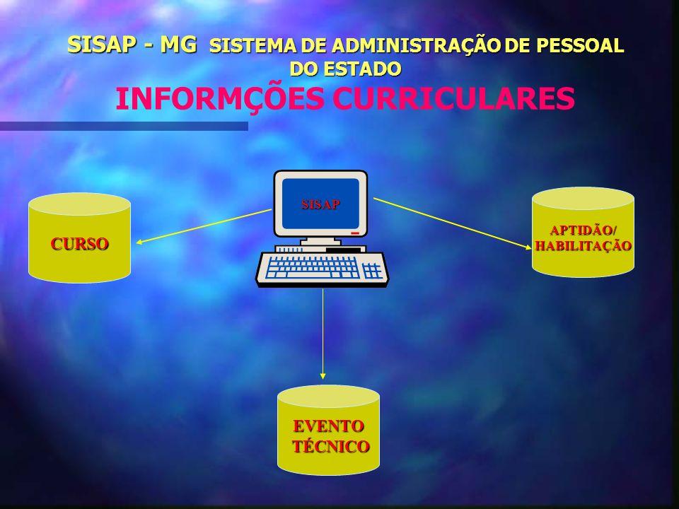 SISAP - MG SISTEMA DE ADMINISTRAÇÃO DE PESSOAL DO ESTADO INFORMÇÕES CURRICULARES