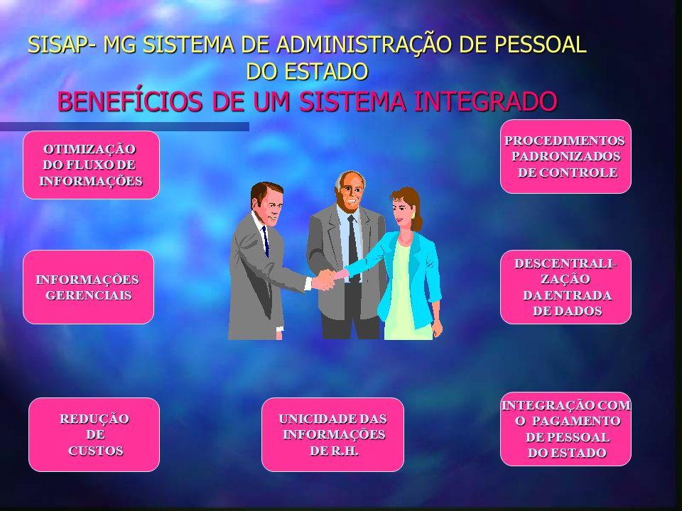 SISAP- MG SISTEMA DE ADMINISTRAÇÃO DE PESSOAL DO ESTADO BENEFÍCIOS DE UM SISTEMA INTEGRADO