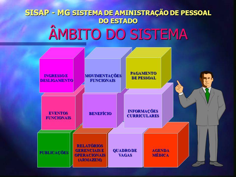 SISAP - MG SISTEMA DE AMINISTRAÇÃO DE PESSOAL DO ESTADO ÂMBITO DO SISTEMA