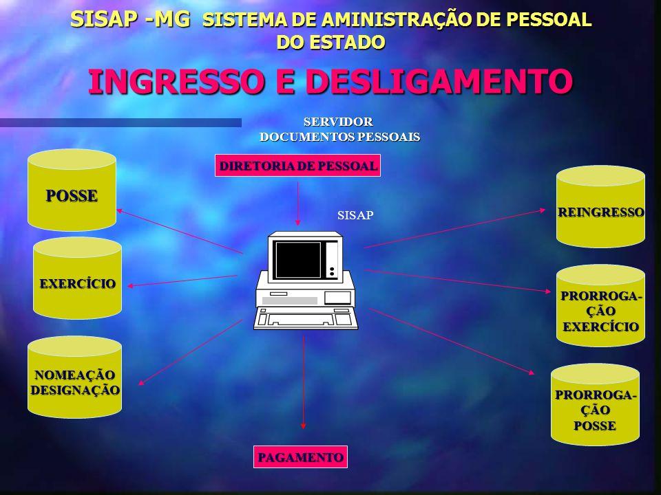 SISAP -MG SISTEMA DE AMINISTRAÇÃO DE PESSOAL DO ESTADO INGRESSO E DESLIGAMENTO