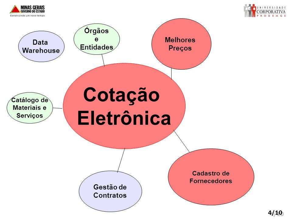 Cotação Eletrônica Órgãos Melhores e Preços Entidades Data Warehouse