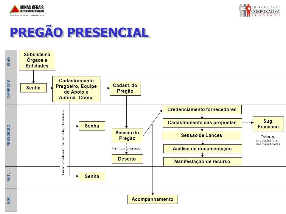 PREGÃO PRESENCIAL Subsistema Órgãos e Entidades