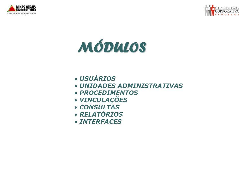 MÓDULOS USUÁRIOS UNIDADES ADMINISTRATIVAS PROCEDIMENTOS VINCULAÇÕES