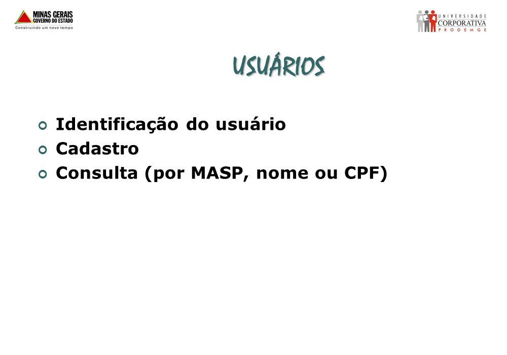 USUÁRIOS Identificação do usuário Cadastro