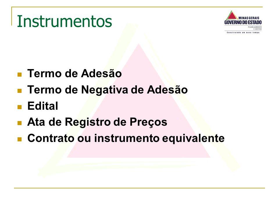 Instrumentos Termo de Adesão Termo de Negativa de Adesão Edital