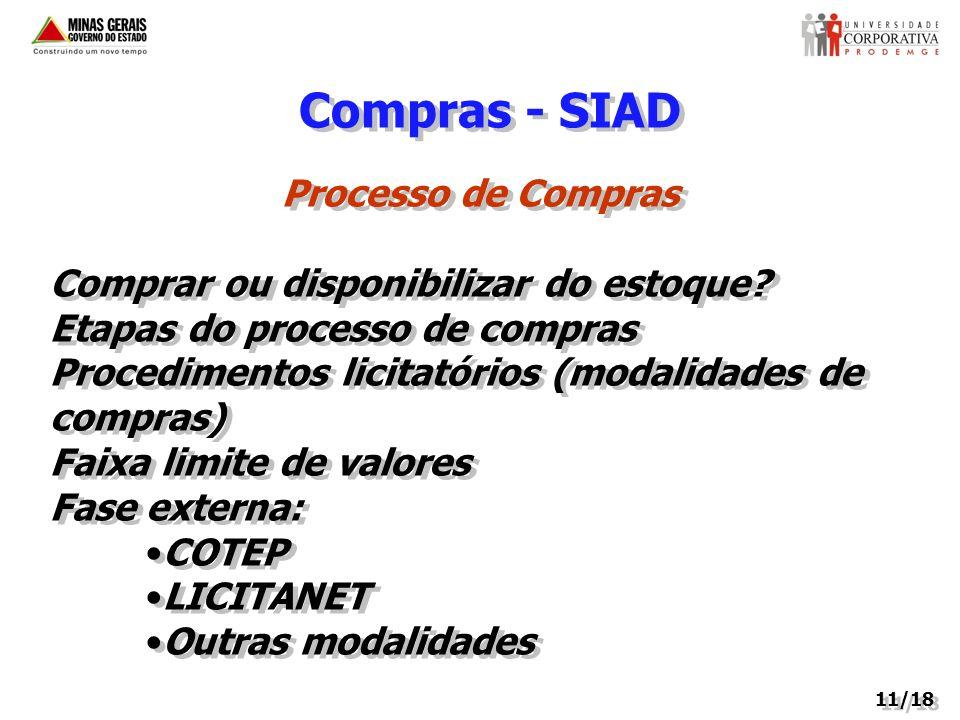 Compras - SIAD Processo de Compras