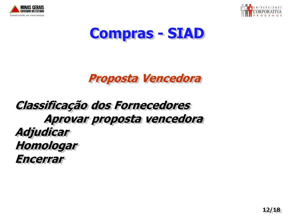 Compras - SIAD Proposta Vencedora Classificação dos Fornecedores