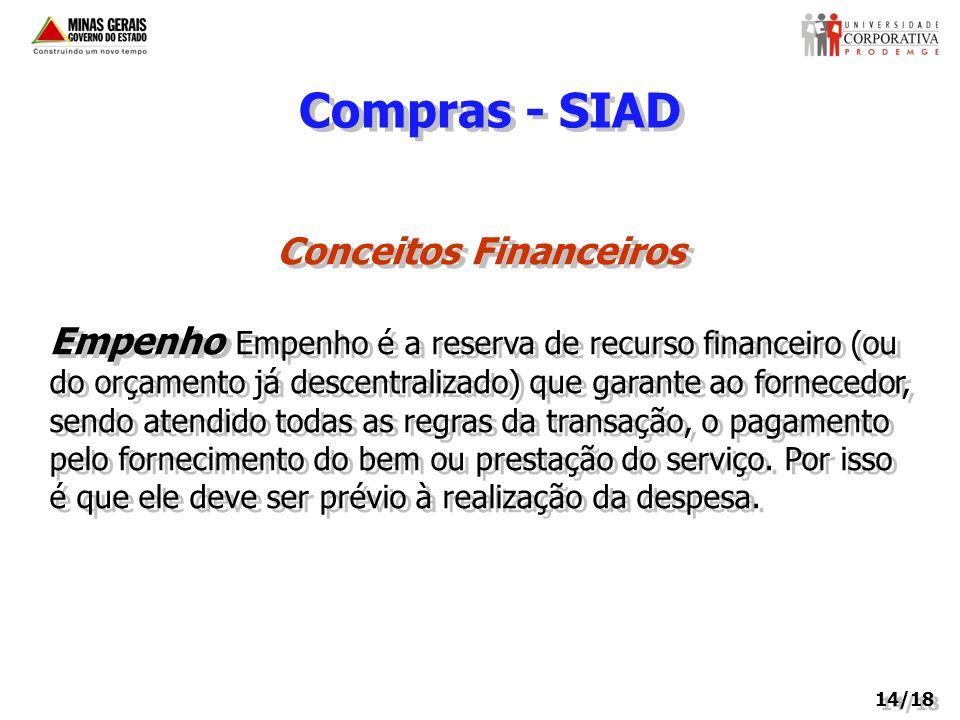 Conceitos Financeiros