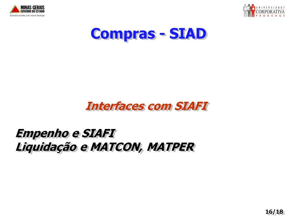 Compras - SIAD Interfaces com SIAFI Empenho e SIAFI