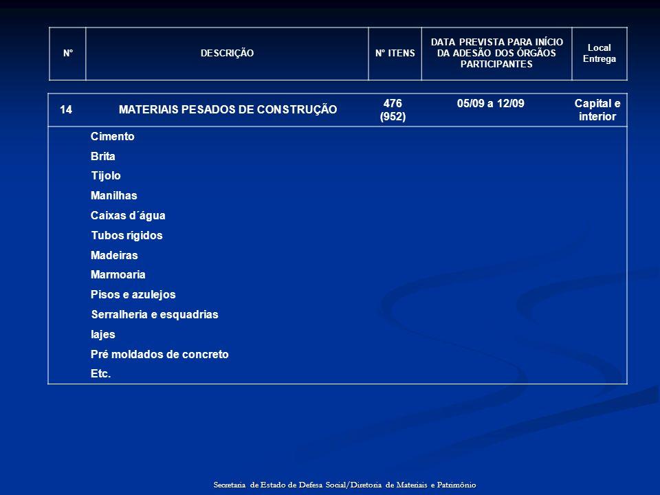 MATERIAIS PESADOS DE CONSTRUÇÃO 476 (952) 05/09 a 12/09